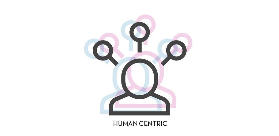 human_centric